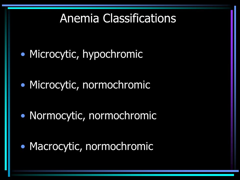 Anemia Classifications