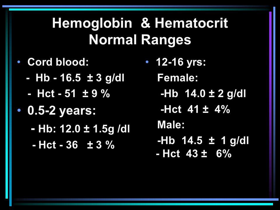 Hemoglobin & Hematocrit Normal Ranges