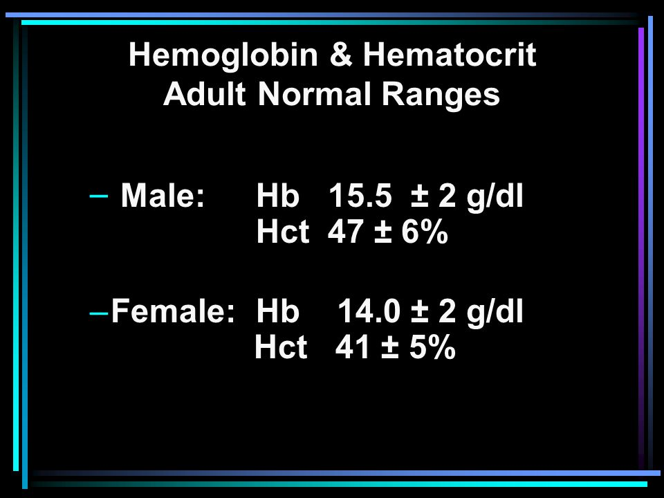 Hemoglobin & Hematocrit Adult Normal Ranges