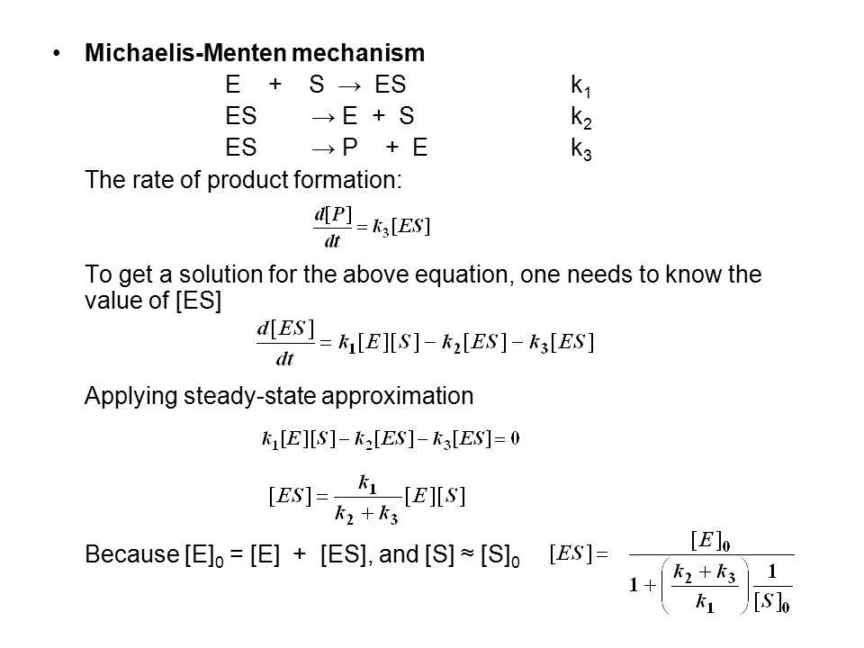 Michaelis-Menten mechanism