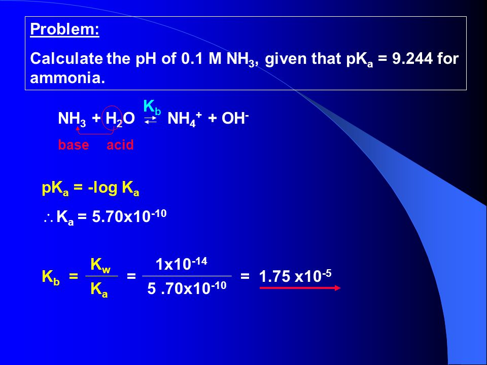 Calculate the pH of 0.1 M NH3, given that pKa = 9.244 for ammonia.