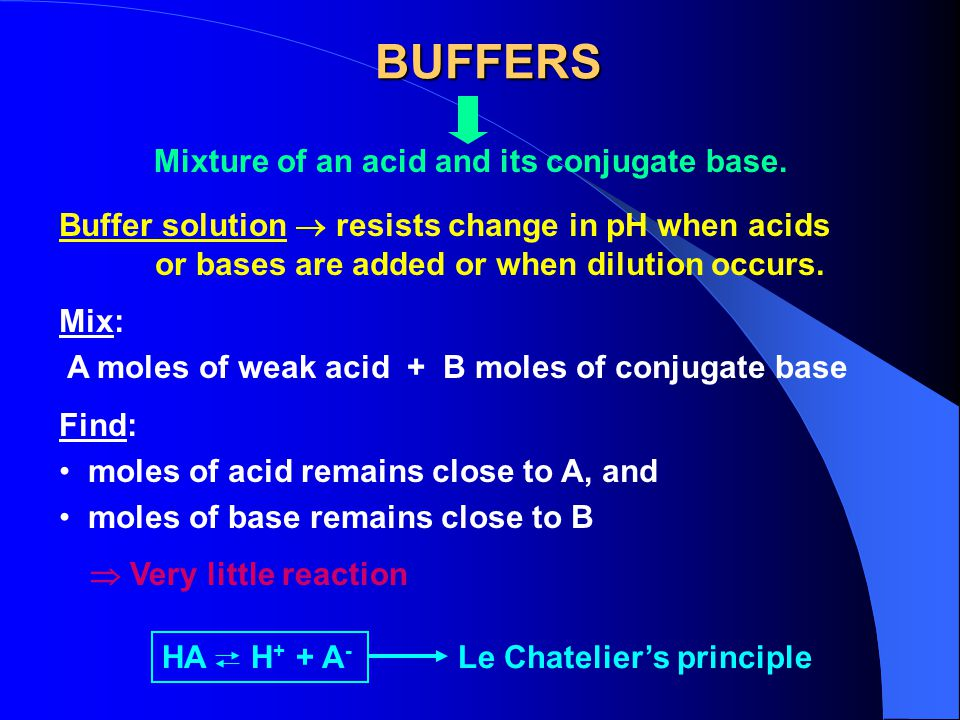how to find ph of conjugate base of strong acid