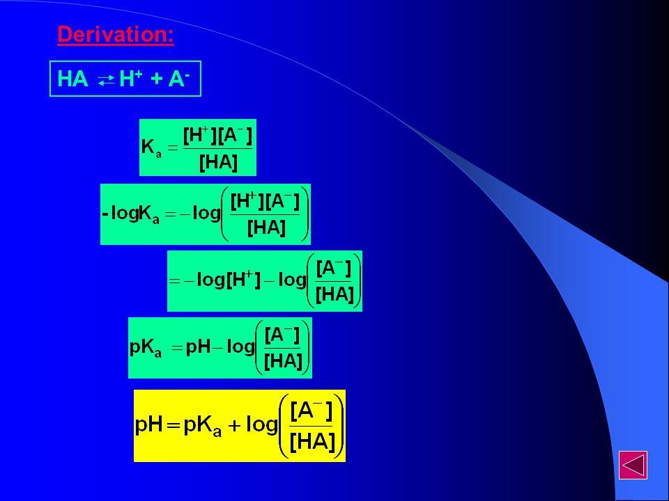 Derivation: HA H+ + A-