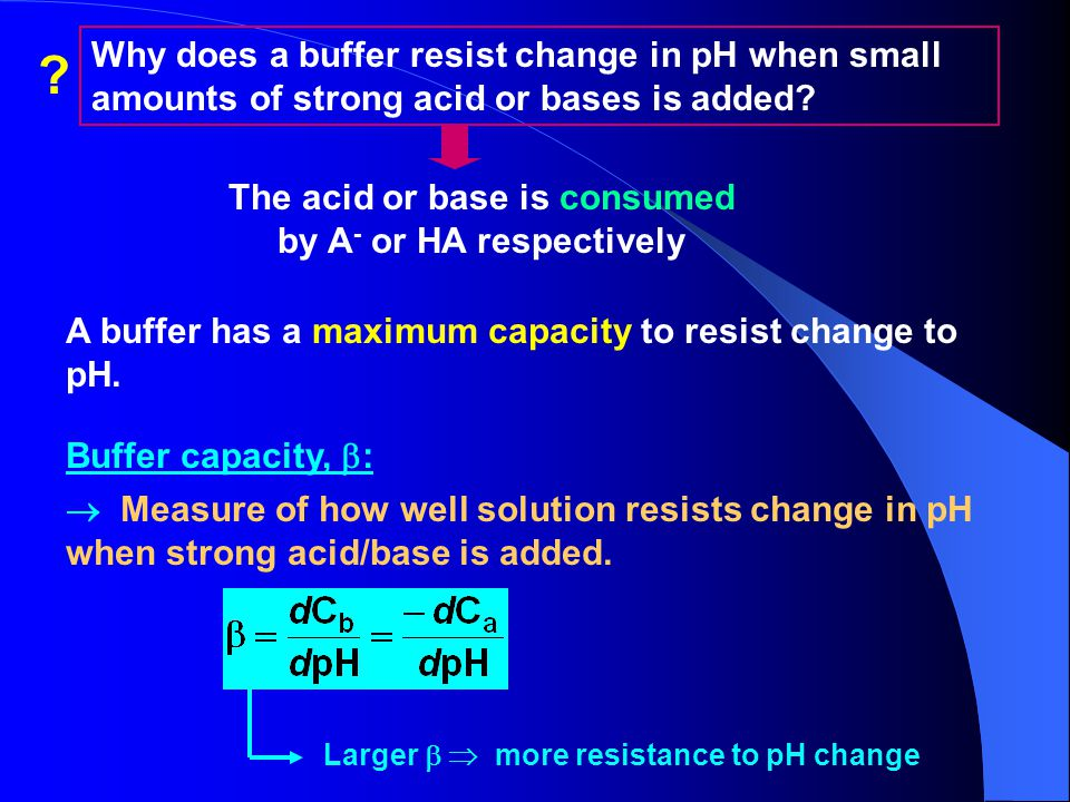 The acid or base is consumed by A- or HA respectively