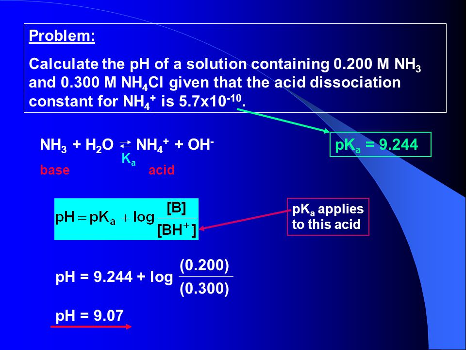 Problem: Calculate the pH of a solution containing 0.200 M NH3 and 0.300 M NH4Cl given that the acid dissociation constant for NH4+ is 5.7x10-10.