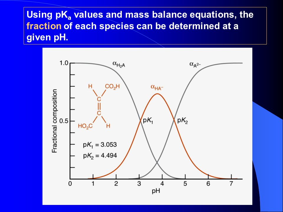 Using pKa values and mass balance equations, the fraction of each species can be determined at a given pH.
