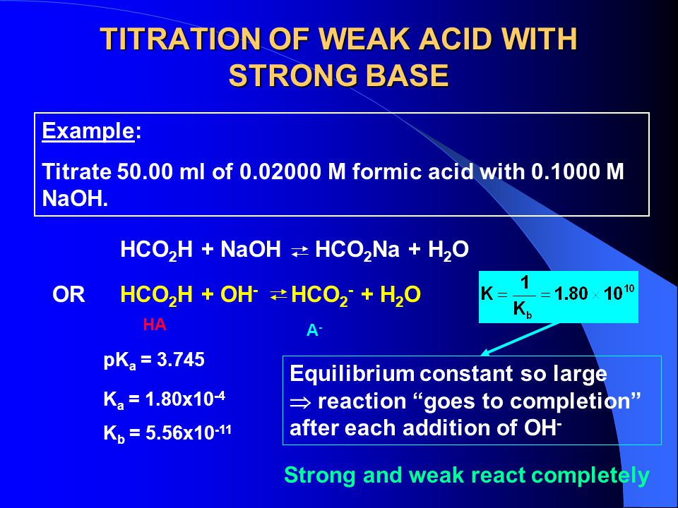 TITRATION OF WEAK ACID WITH STRONG BASE