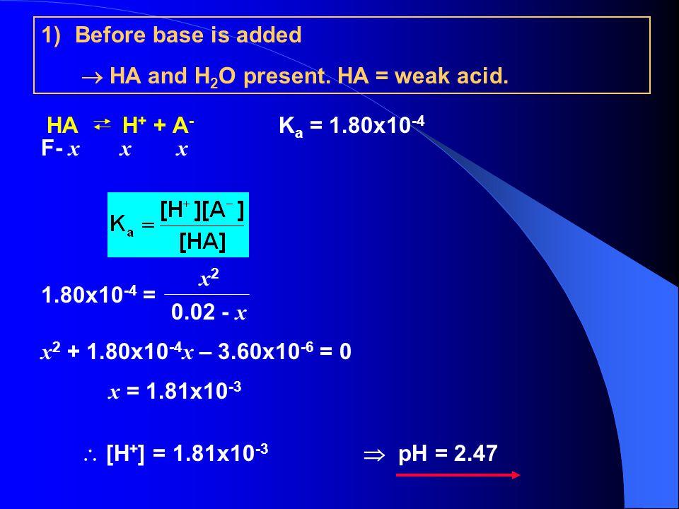 Before base is added  HA and H2O present. HA = weak acid. Ka = 1.80x10-4. HA H+ + A- F- x.