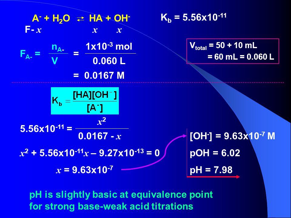A- + H2O HA + OH- Kb = 5.56x10-11 F- x x x FA- = nA- V = 1x10-3 mol