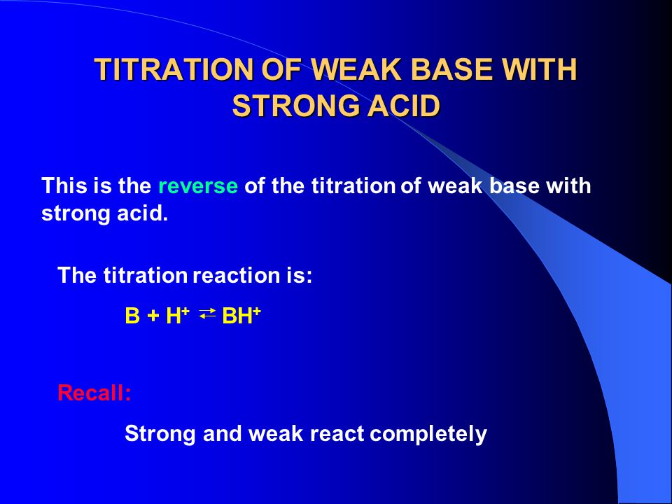 TITRATION OF WEAK BASE WITH STRONG ACID