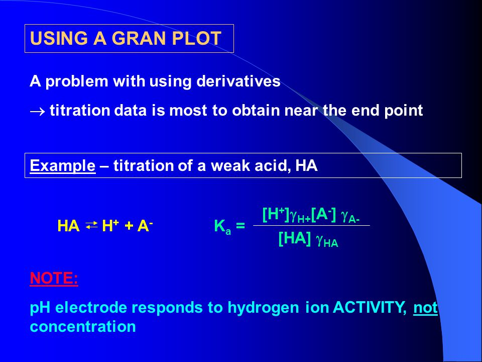 USING A GRAN PLOT A problem with using derivatives