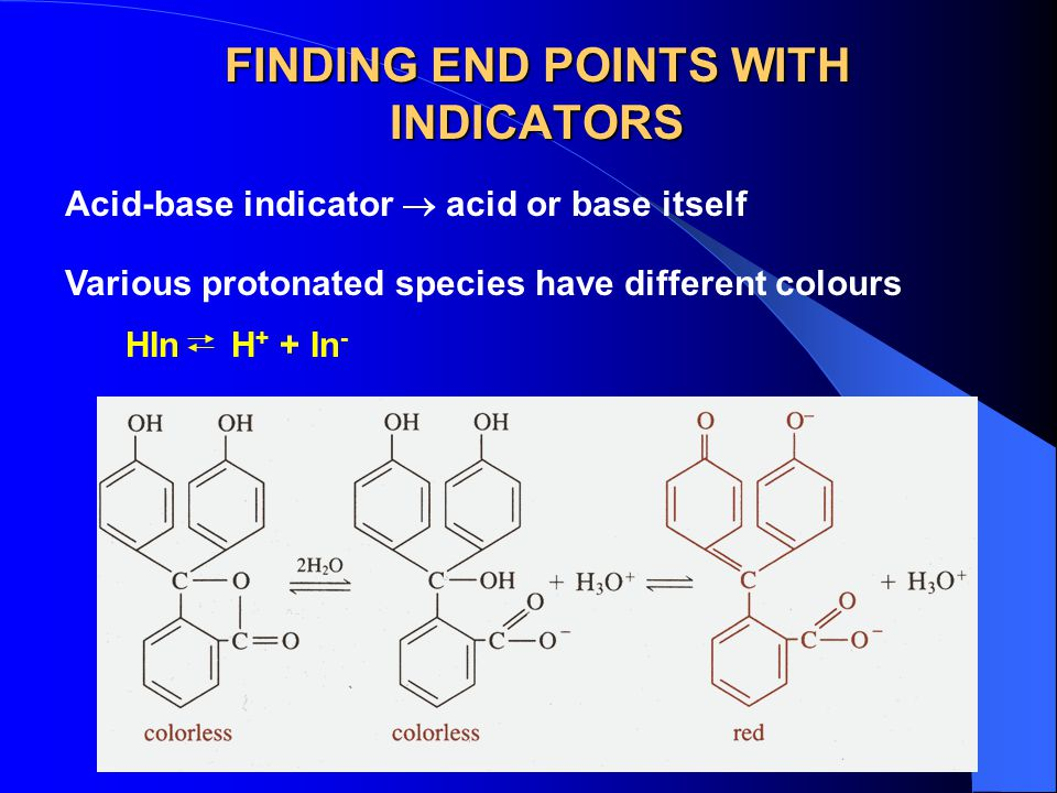 FINDING END POINTS WITH INDICATORS