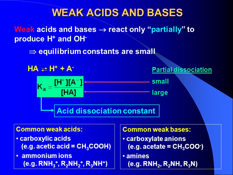 WEAK ACIDS AND BASES Weak acids and bases  react only partially to produce H+ and OH-  equilibrium constants are small.