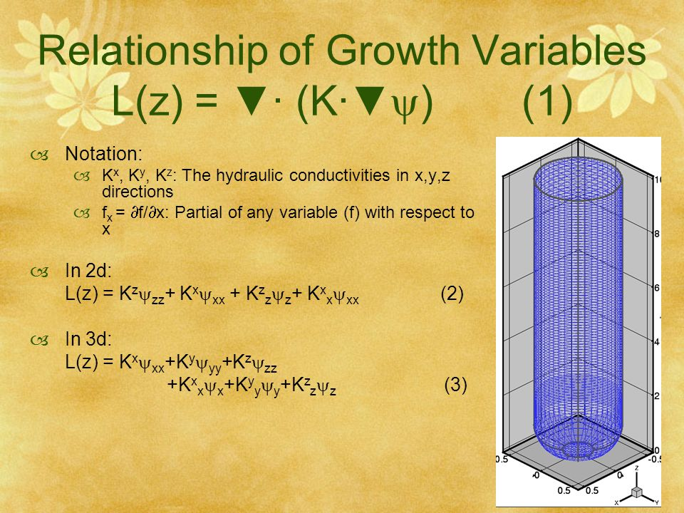 Relationship of Growth Variables L(z) = ▼· (K·▼) (1)