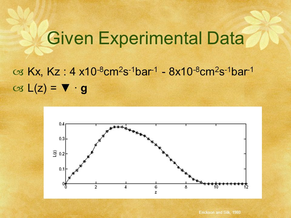 Given Experimental Data