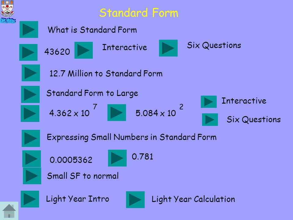 Standard Form What Is Standard Form Six Questions Interactive Ppt
