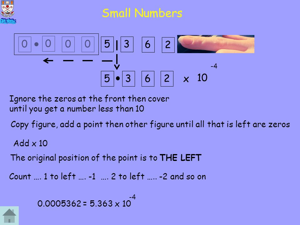 Small Numbers 5. 3. 6. 2. -1. -2. -3. -4. 5. 3. 6. 2. x. 10.