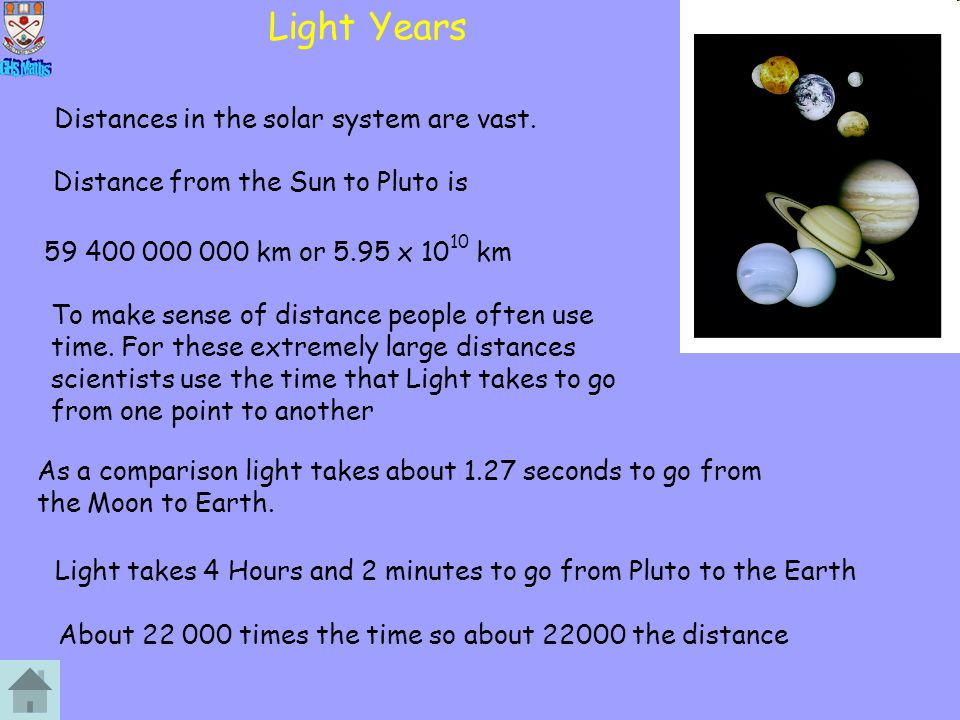 Light Years Distances in the solar system are vast.