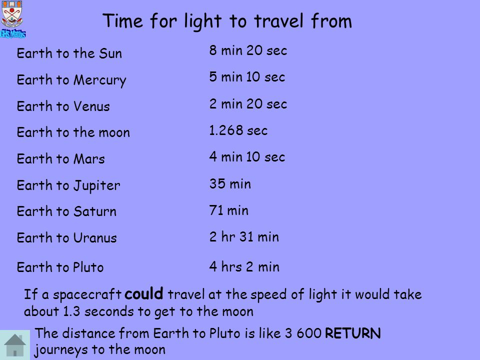 Time for light to travel from