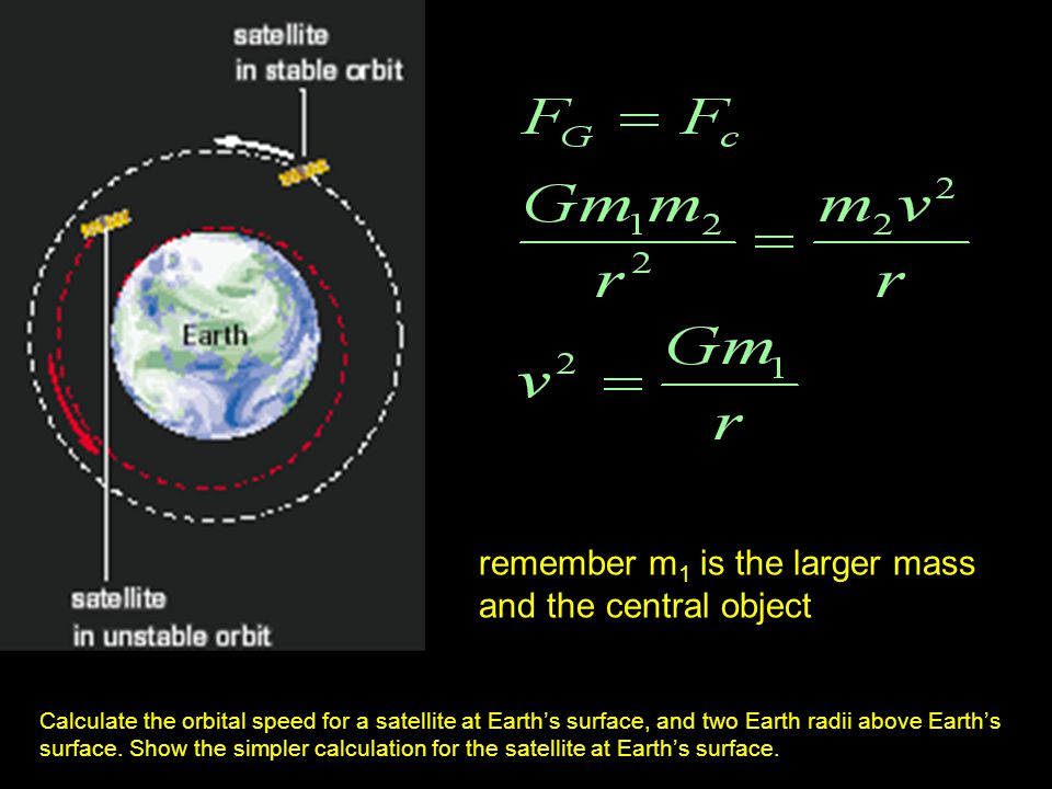 remember m1 is the larger mass and the central object