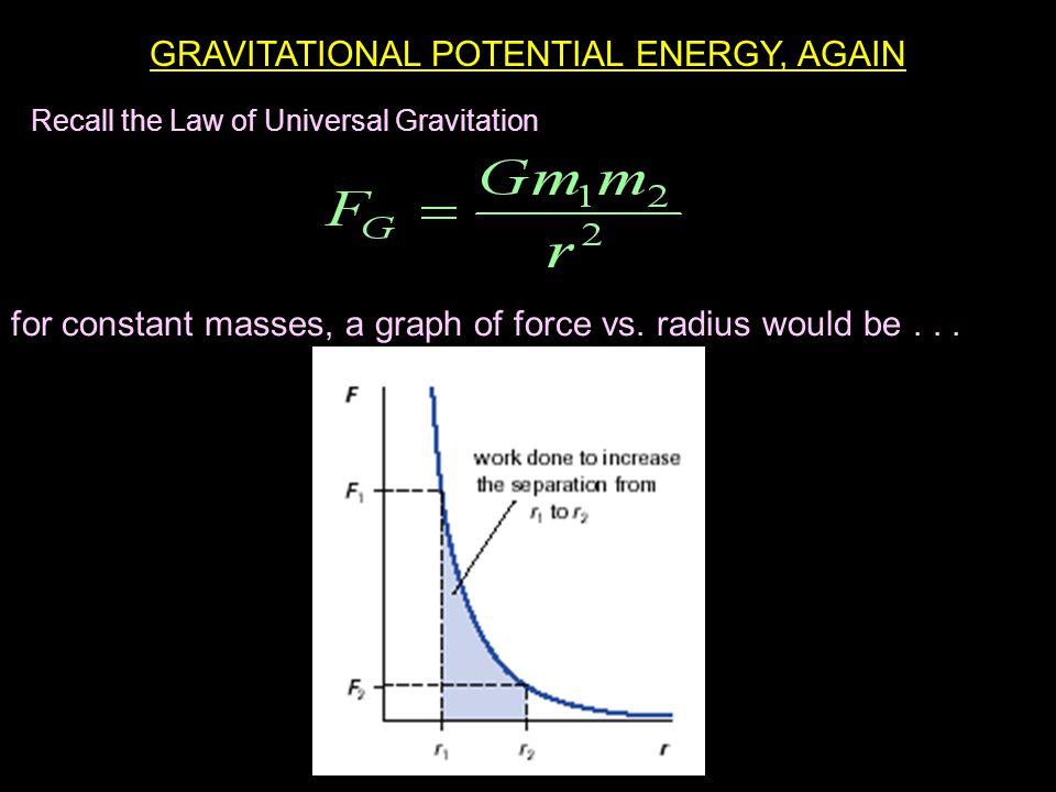 GRAVITATIONAL POTENTIAL ENERGY, AGAIN
