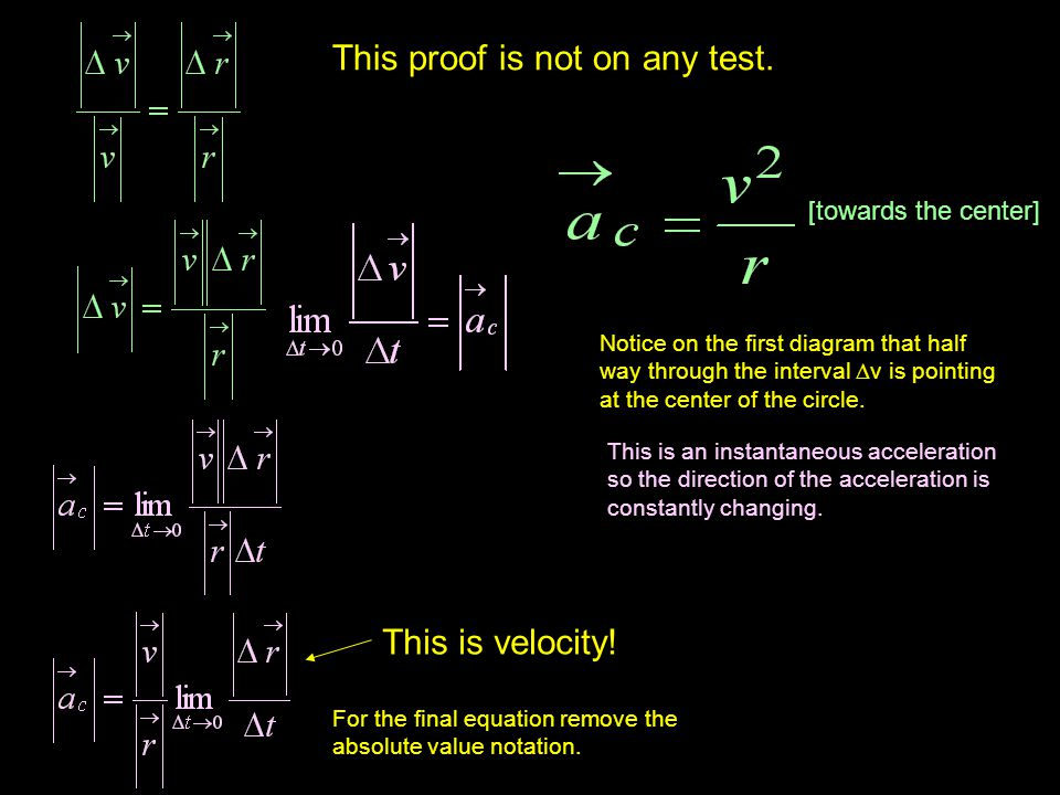 This proof is not on any test.
