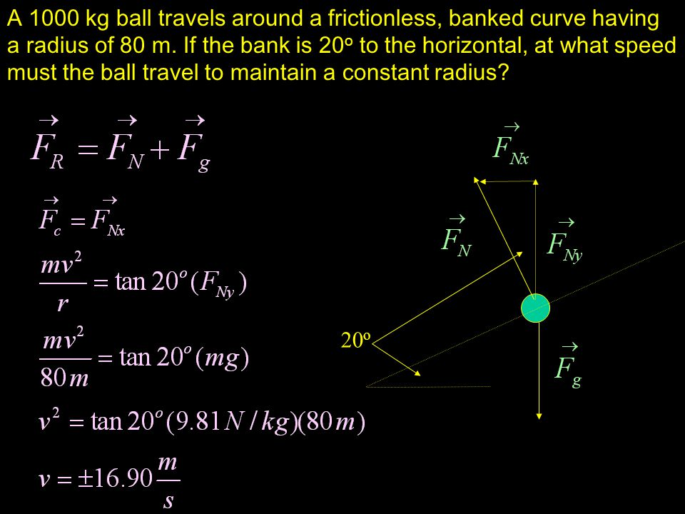 A 1000 kg ball travels around a frictionless, banked curve having a radius of 80 m. If the bank is 20o to the horizontal, at what speed must the ball travel to maintain a constant radius
