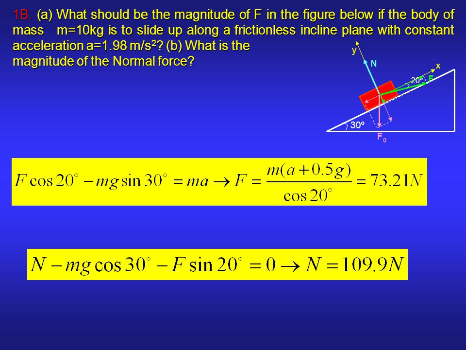 magnitude of the Normal force