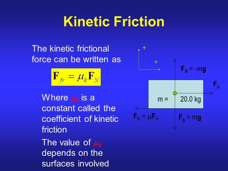 Kinetic Friction The kinetic frictional force can be written as