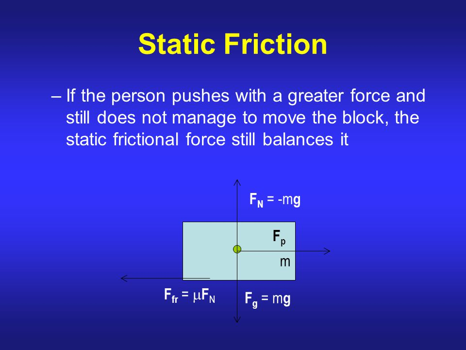 Static Friction If the person pushes with a greater force and still does not manage to move the block, the static frictional force still balances it.