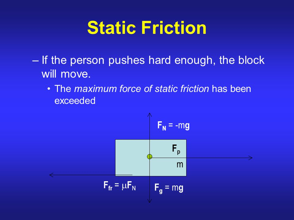 Static Friction If the person pushes hard enough, the block will move.