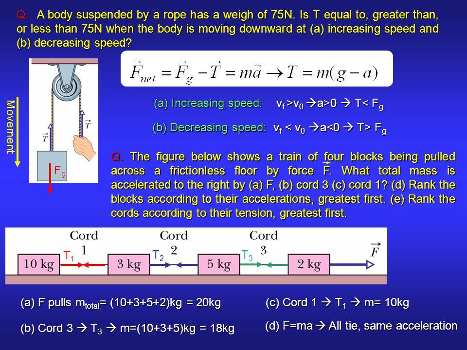 (b) Decreasing speed: vf < v0 a<0  T> Fg