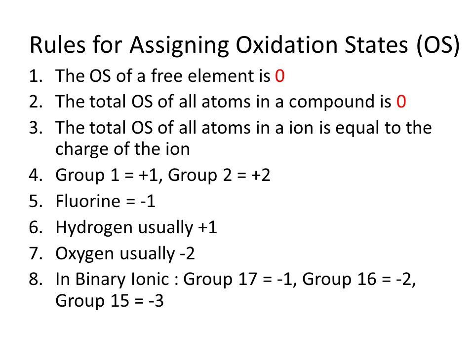 Rules for Assigning Oxidation States (OS)