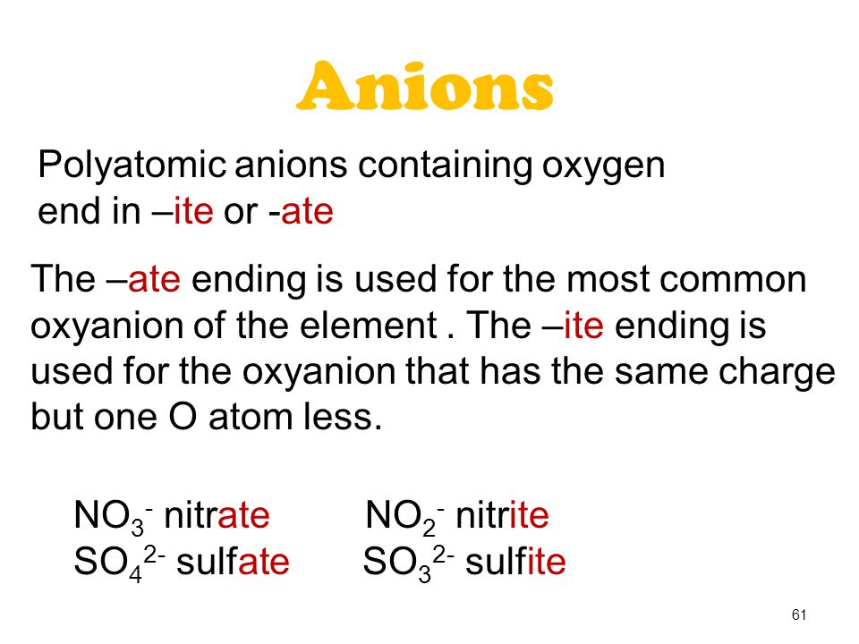Anions Polyatomic anions containing oxygen end in –ite or -ate