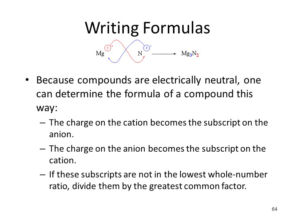 Writing Formulas Because compounds are electrically neutral, one can determine the formula of a compound this way: