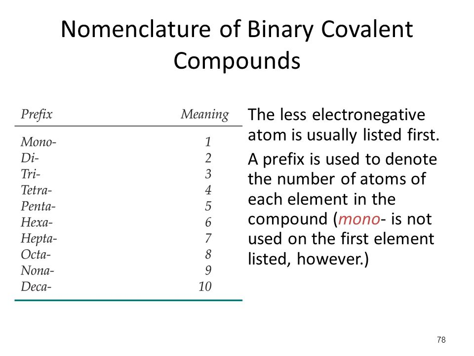 Nomenclature of Binary Covalent Compounds