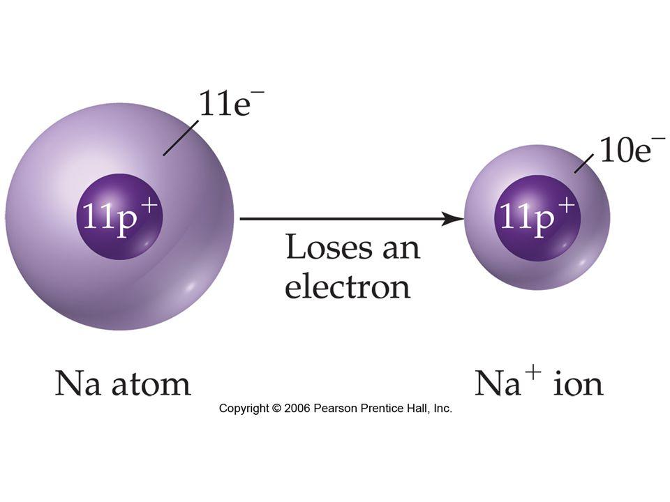 Figure: 02-21-02UN Title: Ionization of sodium.