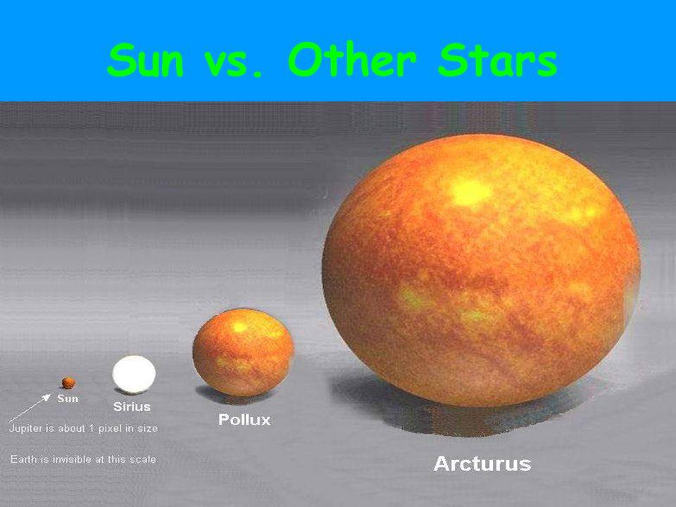 Sun vs. Other Stars
