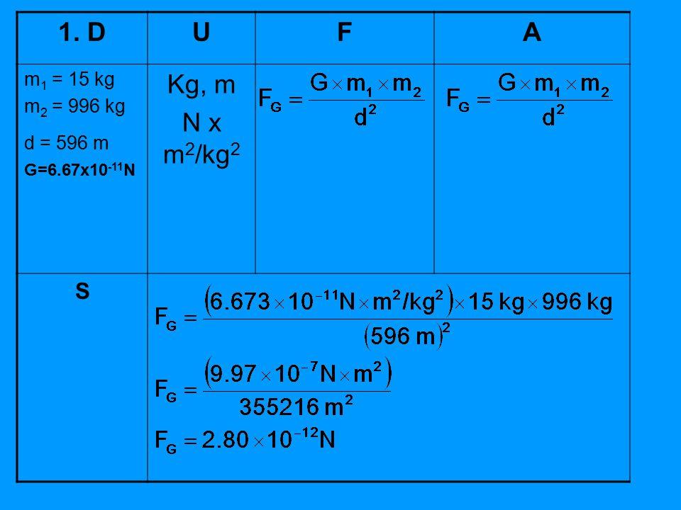 1. D U F A Kg, m N x m2/kg2 S m1 = 15 kg m2 = 996 kg d = 596 m