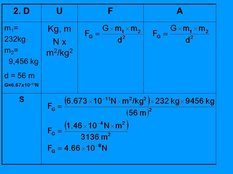 2. D U F A Kg, m N x m2/kg2 m1= 232kg m2= 9,456 kg d = 56 m S