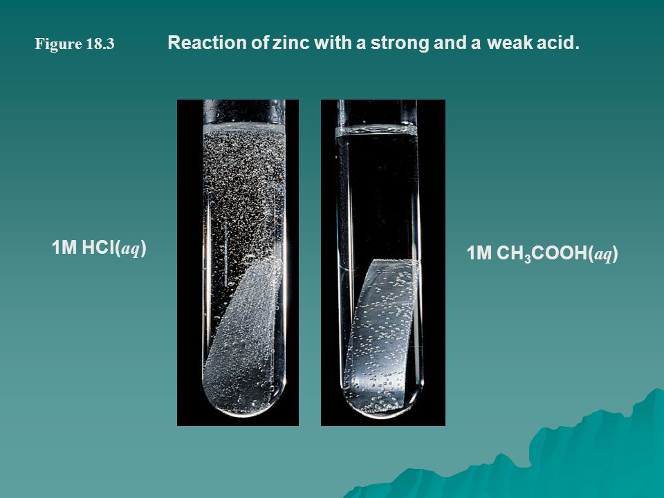 Reaction of zinc with a strong and a weak acid.