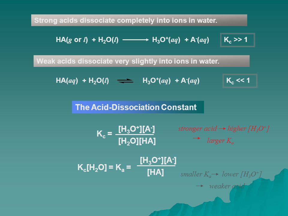 The Acid-Dissociation Constant