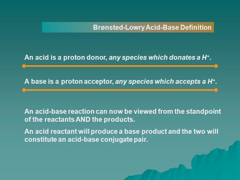 Brønsted-Lowry Acid-Base Definition