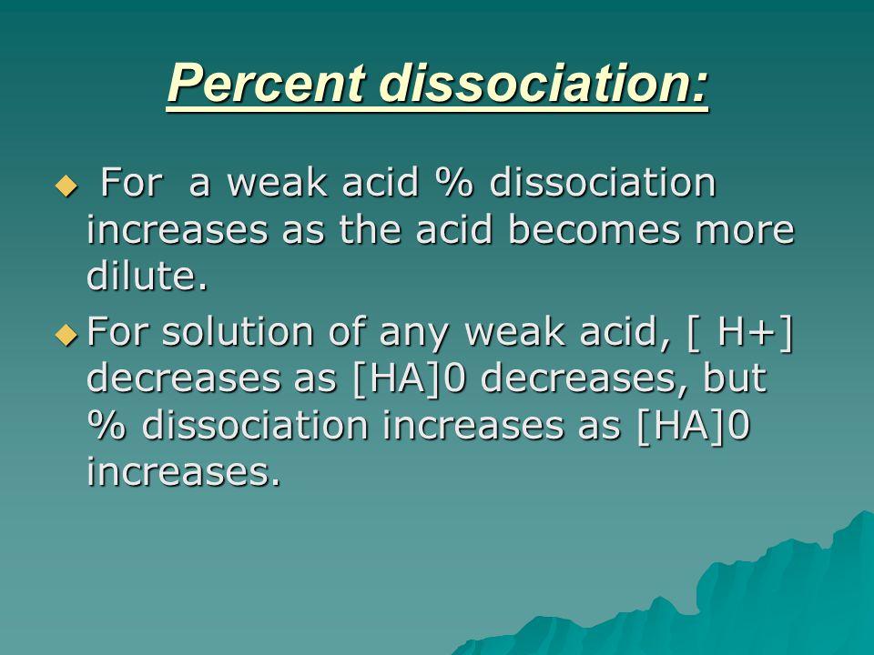 Percent dissociation: