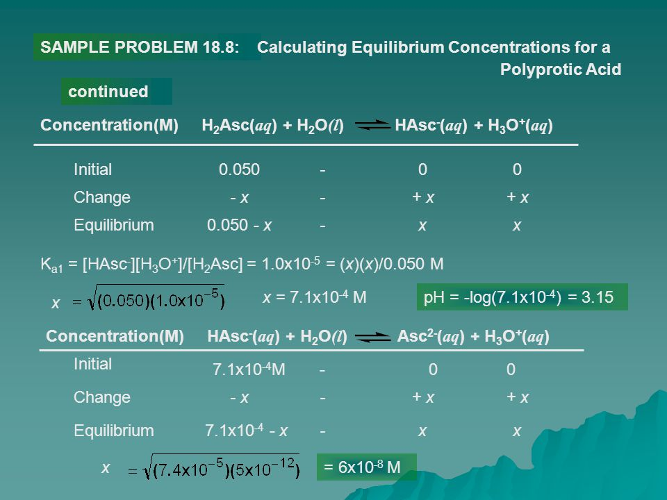 SAMPLE PROBLEM 18.8: Calculating Equilibrium Concentrations for a. Polyprotic Acid. continued. Concentration(M)