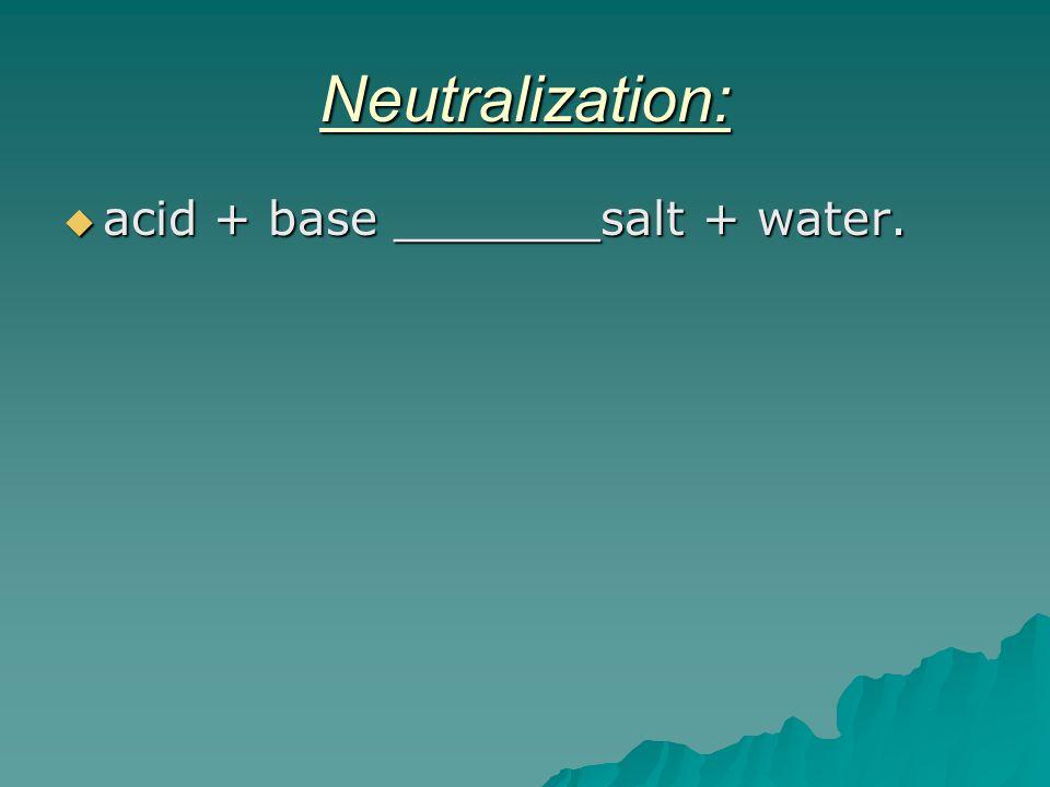 Neutralization: acid + base _______salt + water.