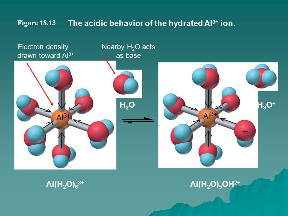 The acidic behavior of the hydrated Al3+ ion.