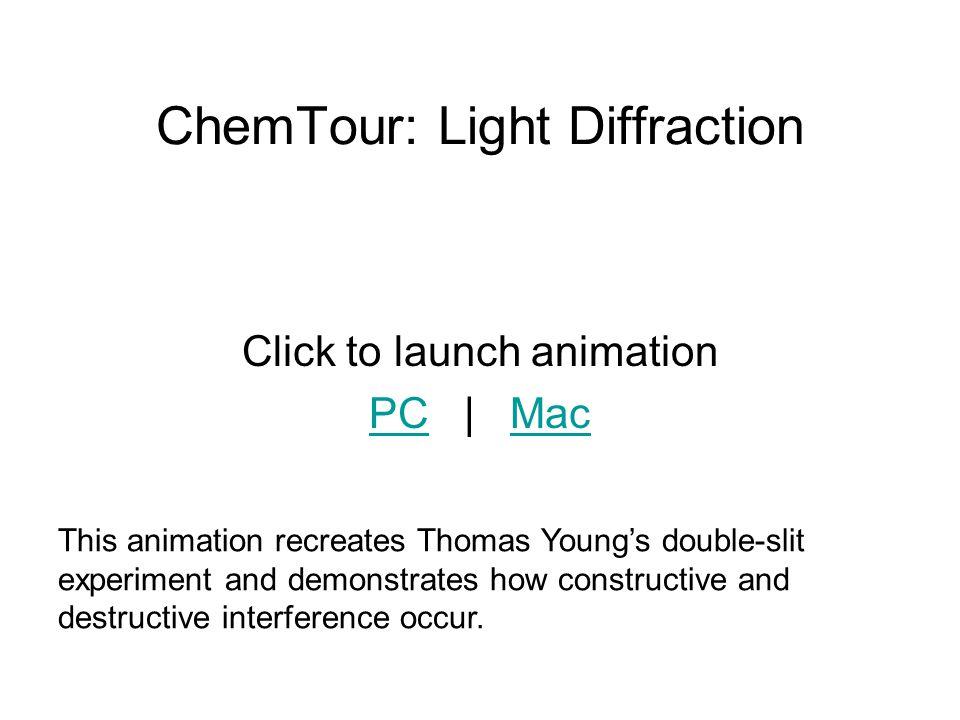 ChemTour: Light Diffraction