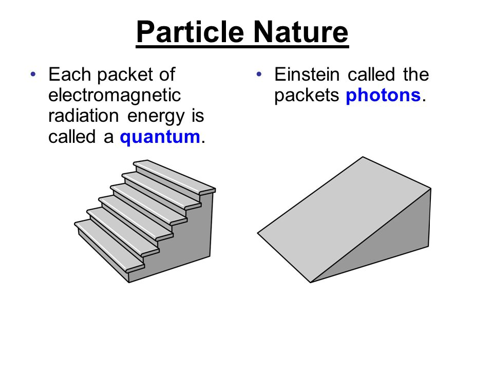 Particle Nature Each packet of electromagnetic radiation energy is called a quantum.