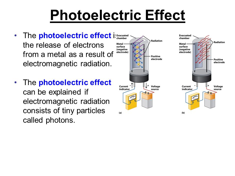 Photoelectric Effect The photoelectric effect is the release of electrons from a metal as a result of electromagnetic radiation.